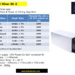 Компания Baikal Miner выпустила обновление для своего популярного АСИКа Baikal Miner BK-X(Baikal Giant X10), которое добавляет поддержку сразу двух новых криптоалгоритмов — Nist5 и X11Ghost.