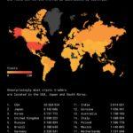 больше всего криптотрейдеров в США, Японии и Южной Корее